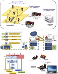 A Cloud Based Architecture For Emergency Management And First Responders Localization In Smart City Environments Sciencedirect