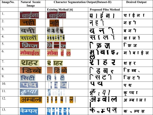 A new method for segmentation of pre-detected Devanagari words from