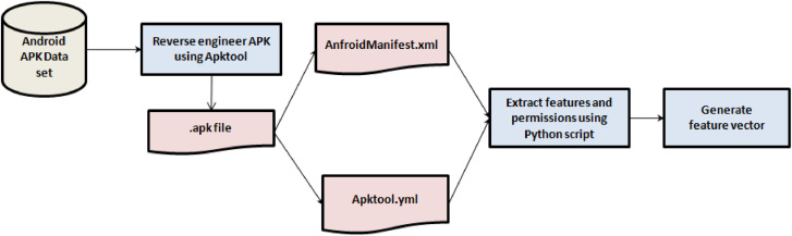 A novel parallel classifier scheme for vulnerability detection in