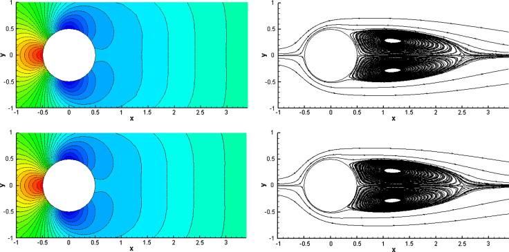 A class of DG/FV hybrid schemes for conservation law IV: 2D viscous ...
