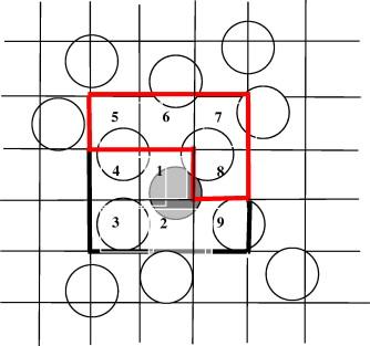 An efficient 4 way coupling CFD–DEM model for dense gas