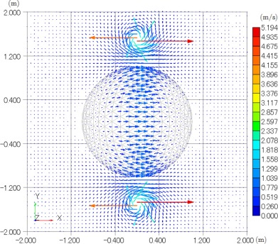 A three-dimensional source-vorticity method for simulating