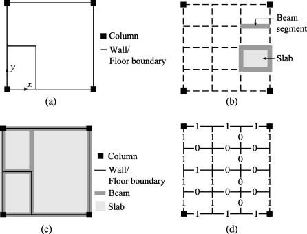 Automated layout design of beam-slab floors using a genetic