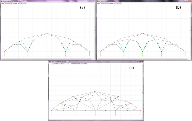 Truss layout design and optimization using a generative synthesis ...