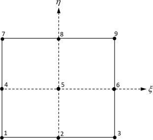 Free element collocation method: A new method combining