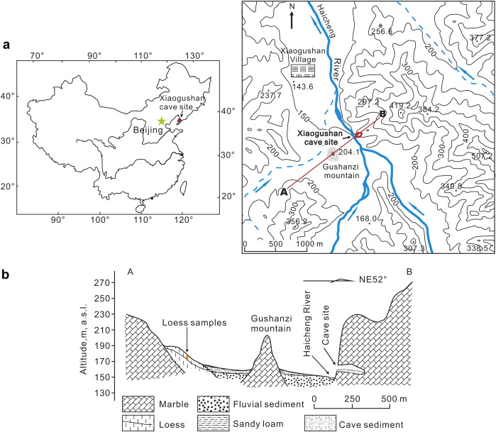 Optically Stimulated Luminescence Dating Of Cave Deposits At The - Haicheng map
