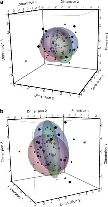 Iwo Elerus Place Among Late Pleistocene And Early Holocene
