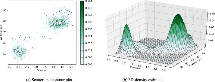 Shape-preserving wavelet-based multivariate density estimation
