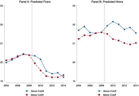 More COPS, less crime - ScienceDirect