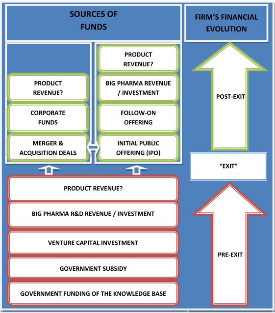 The Biotech Trader Handbook Pdf Download