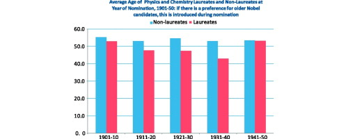 How Long Will I Live? - Life Expectancy Calculator - Abaris