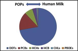 Agree, very breast milk contamination congratulate, magnificent