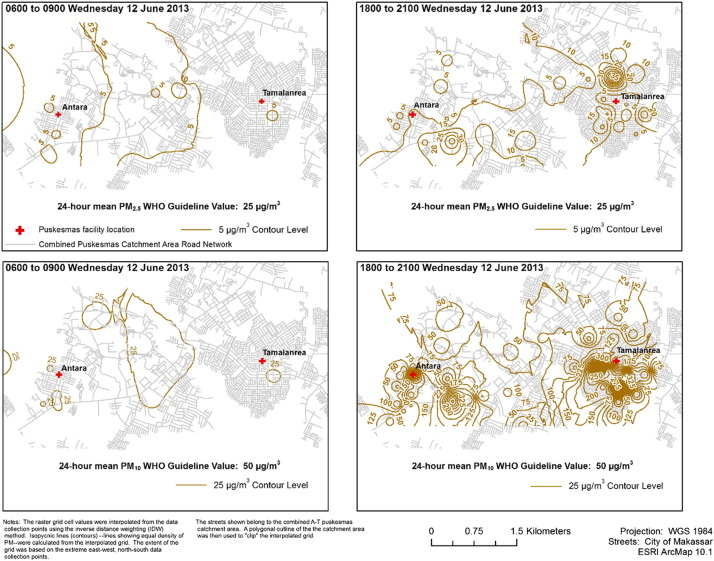 Challenges in evaluating pm concentration levels commuting exposure pm spatial distribution during 06000900 and 18002100 ccuart Choice Image