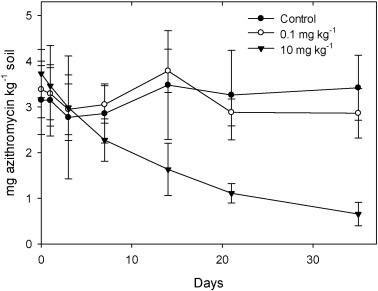 plaquenil total cost