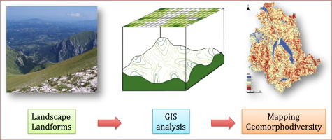 Geomorphodiversity index: Quantifying the diversity of landforms and on map of mountains in kentucky, agenda 21 map of kentucky, diagram of landforms for kentucky, water map of kentucky, current map of kentucky, scale map of kentucky, region map of kentucky, latitude and longitude map of kentucky, color map of kentucky, terrain map of kentucky, physiographic provinces of kentucky, detailed map of kentucky, landforms from kentucky, large map of kentucky, physical map of kentucky, elevation map of kentucky, map of southern kentucky, soil map of kentucky, mountain ranges map of kentucky, natural map of kentucky,