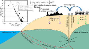 Isotopic dating of groundwater system