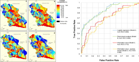 Mapping Landslide Susceptibility Using Datadriven Methods - Data driven mapping