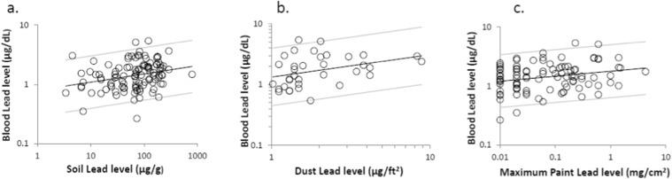 soil nail analysis program snap download free download