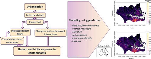 Modelling drivers and distribution of lead and zinc
