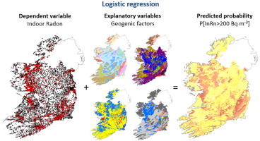 Map Of Radon Zones In Ireland.Logistic Regression Model For Detecting Radon Prone Areas In