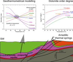 Low Temperature Geothermal Systems In Carbonate Evaporitic