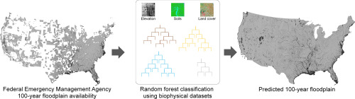 Development of a spatially complete floodplain map of the ... on