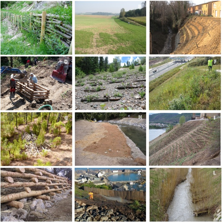 Soil and water bioengineering: Practice and research needs