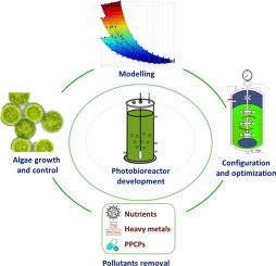 A Critical Review On Designs And Applications Of Microalgae Based Photobioreactors For Pollutants Treatment Sciencedirect