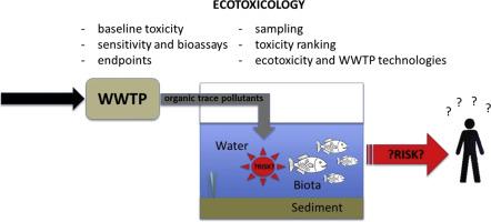 Reviews of Environmental Contamination and Toxicology: 215