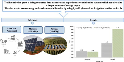 Energy and environmental performances of hybrid photovoltaic