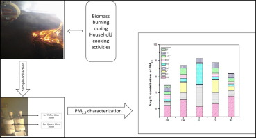 Household solid fuel burning emission characterization and activity
