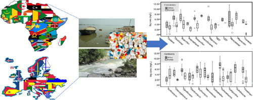 Pharmaceuticals in freshwater aquatic environments: A comparison of