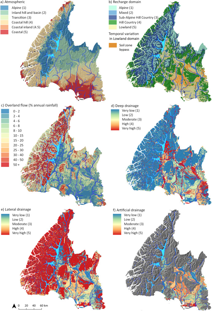 A hydrochemically guided landscape classification system for