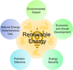 barriers to renewable energy in india