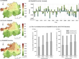 Variation Characteristics Of Rainfall Erosivity In Guizhou