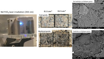 Influence Of The Weathering Rate On The Response Of Granite To Nanosecond Uv Laser Irradiation Sciencedirect