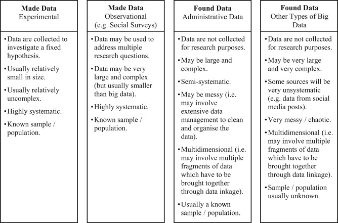 Image result for big data's effects on social science research