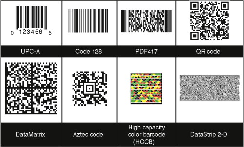 Parameters Effecting 2D Barcode Scanning Reliability