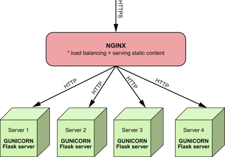 A Novel Infrastructure for Synergistic Dataflow Research
