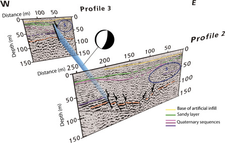 Near surface geophysical characterization of areas prone to natural the location of the normal fault system imaged between 60 and 80 m depth fandeluxe Image collections