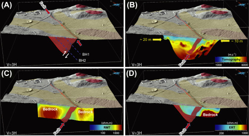 Near surface geophysical characterization of areas prone to natural 3d visualization of the geophysical results showing a the surface expression of a reactivated postglacial fault on the lidar data with a hypothetical fandeluxe Image collections