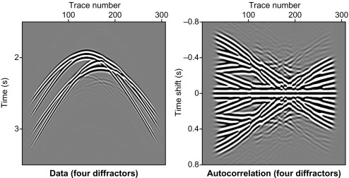 An introduction to seismic diffraction - ScienceDirect