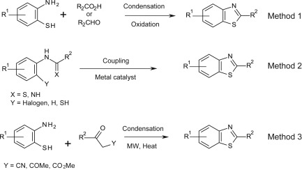 Thiazole and Isothiazole Ring–Containing Compounds in Crop