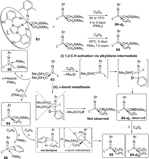 Synthesis and Reaction Chemistry of Alkylidene Complexes With