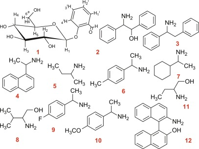 Salicin - an overview | ScienceDirect Topics