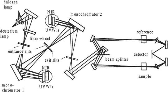 Uv Spectroscopy Schematic Diagram on mri schematic, gc schematic, hplc schematic, engineering schematic, laser schematic, spectrum analyzer schematic, electronics schematic,