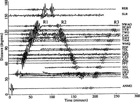 Introduction sciencedirect long period rayleigh waves produced by the 1989 loma prieta earthquake as recorded at globally distributed digital seismometers of three global networks fandeluxe Gallery
