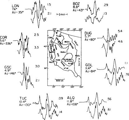 Seismic Waveform Modeling