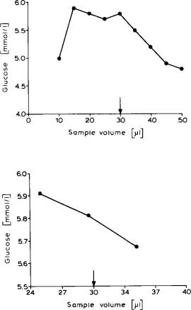 Glucono Delta-Lactone - an overview | ScienceDirect Topics