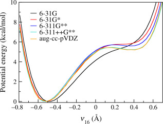Bond Dissociation Energy An Overview Sciencedirect Topics